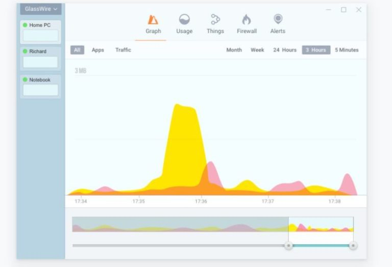 GlassWire Elite Crack 2.2.241 Latest Version 2021 Free Download